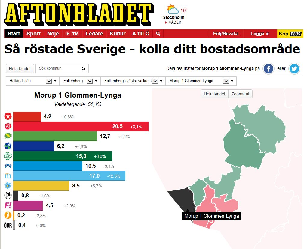 EU_valet röstning